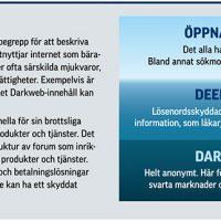 Deep webb och dark webb. Bild: MSB.se