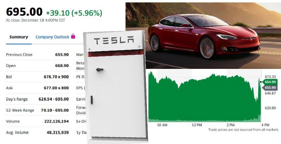 Tesla SP500