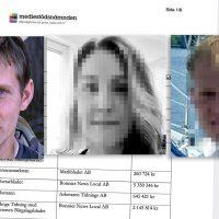 Anders Gustafsson, Kajsa Rhodin och Georg Lagerberg. Foton: Privata. Montage: NewsVoice